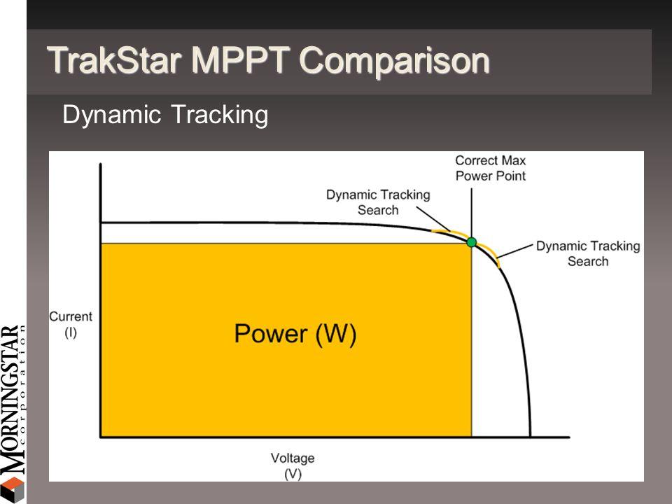 TrakStar MPPT Comparison