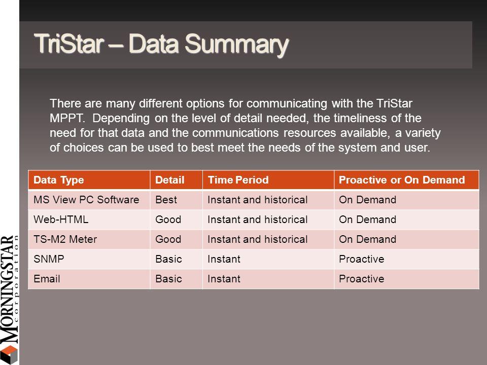 TriStar – Data Summary