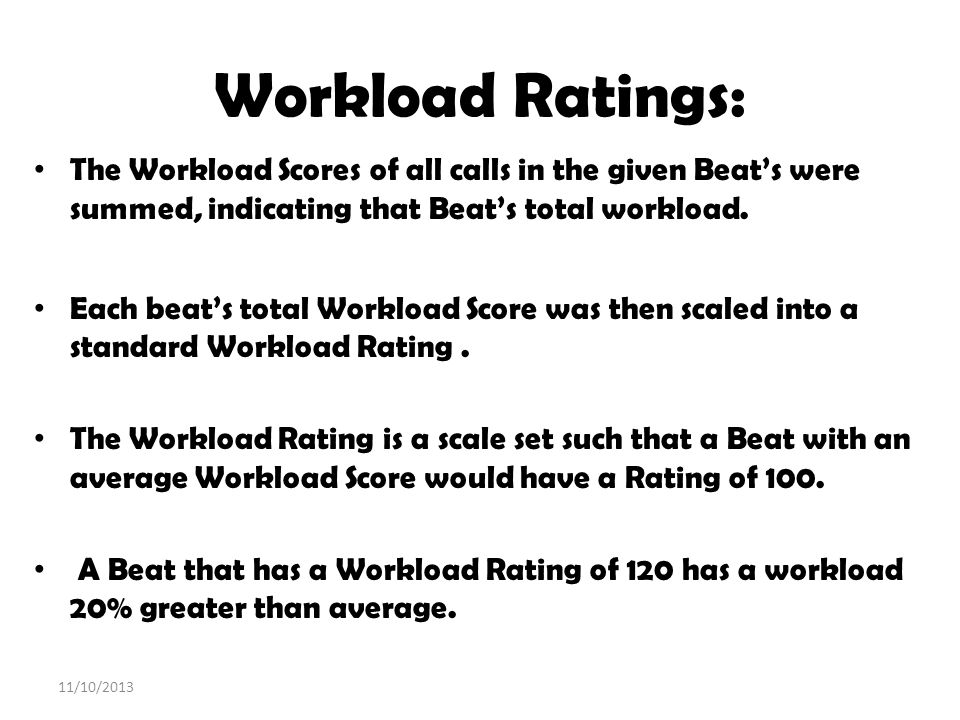 Workload Ratings:The Workload Scores of all calls in the given Beat's were summed, indicating that Beat's total workload.
