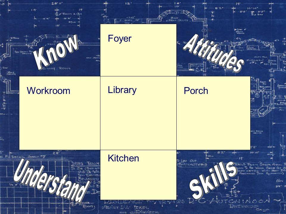 Foyer Library. Kitchen. Know. Attitudes. Workroom Porch.