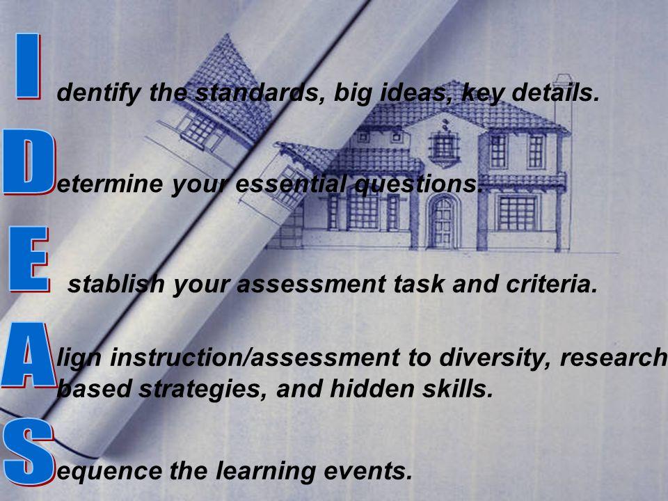 dentify the standards, big ideas, key details.