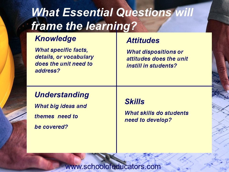 What Essential Questions will frame the learning