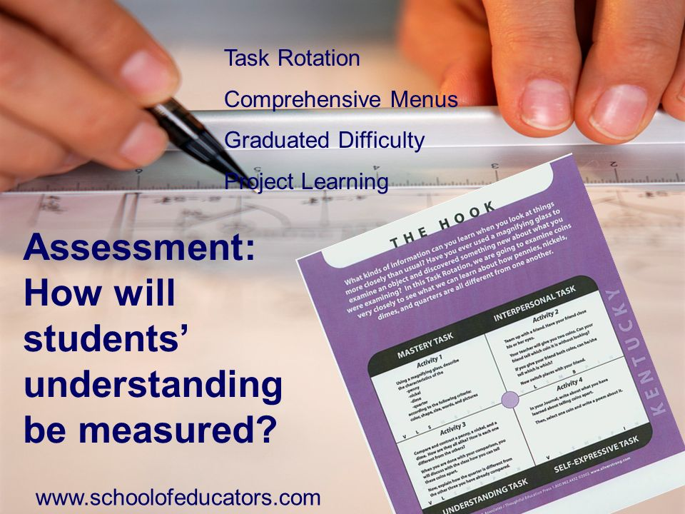 Assessment: How will students' understanding be measured