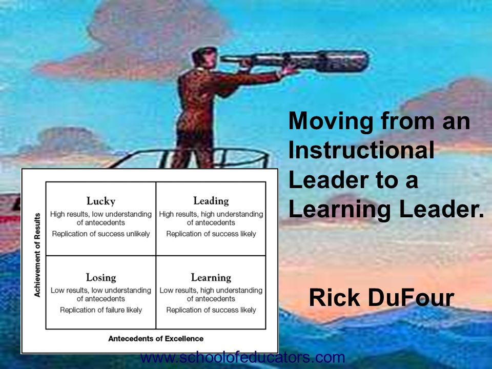 Moving from an Instructional Leader to a Learning Leader.