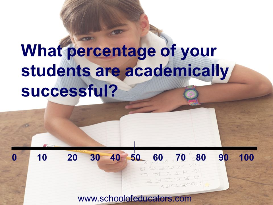 What percentage of your students are academically successful
