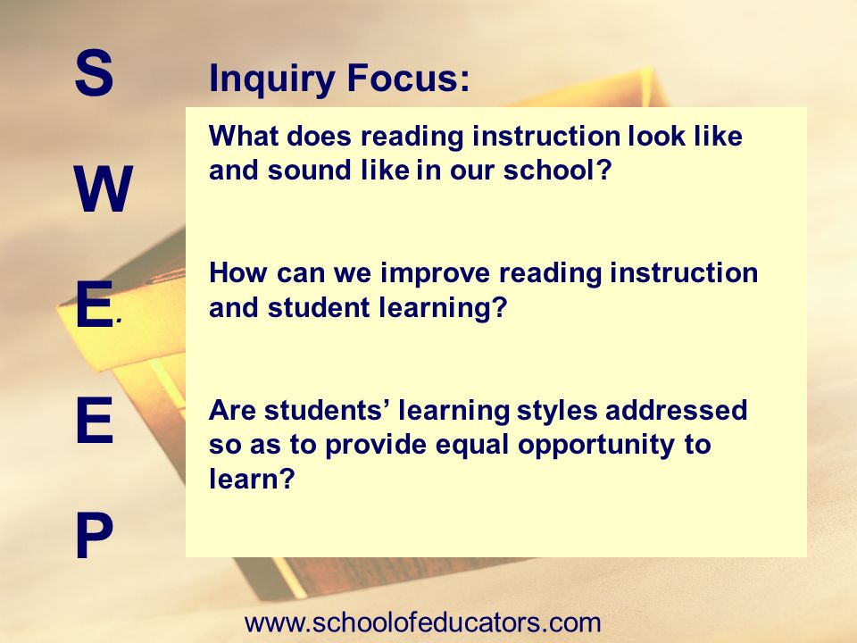 S W. E. P. Inquiry Focus: What does reading instruction look like and sound like in our school