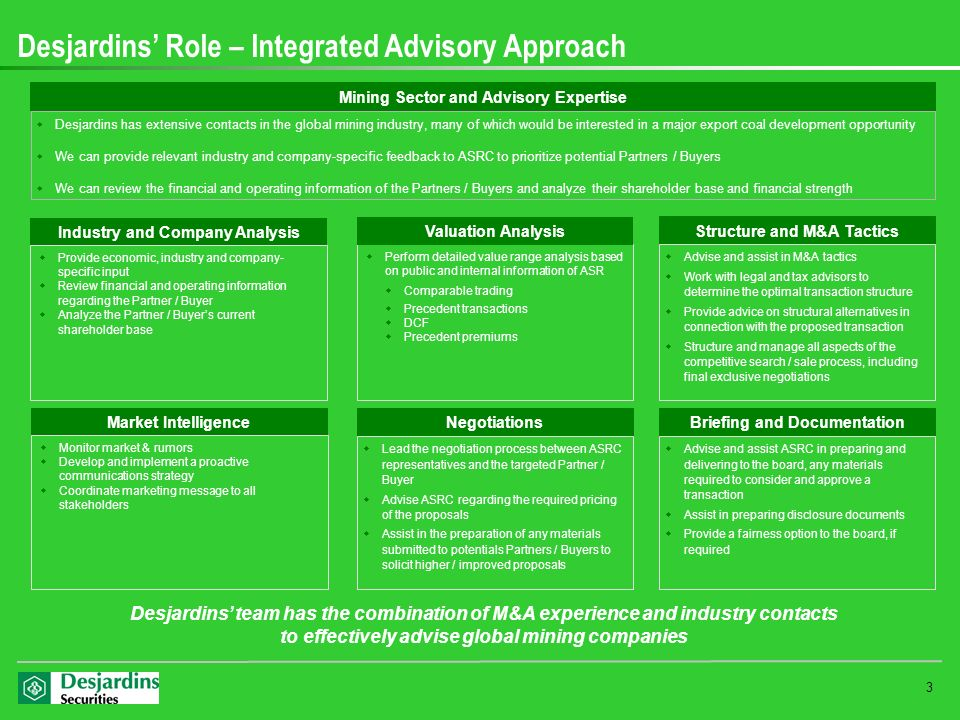 Desjardins' Role – Integrated Advisory Approach