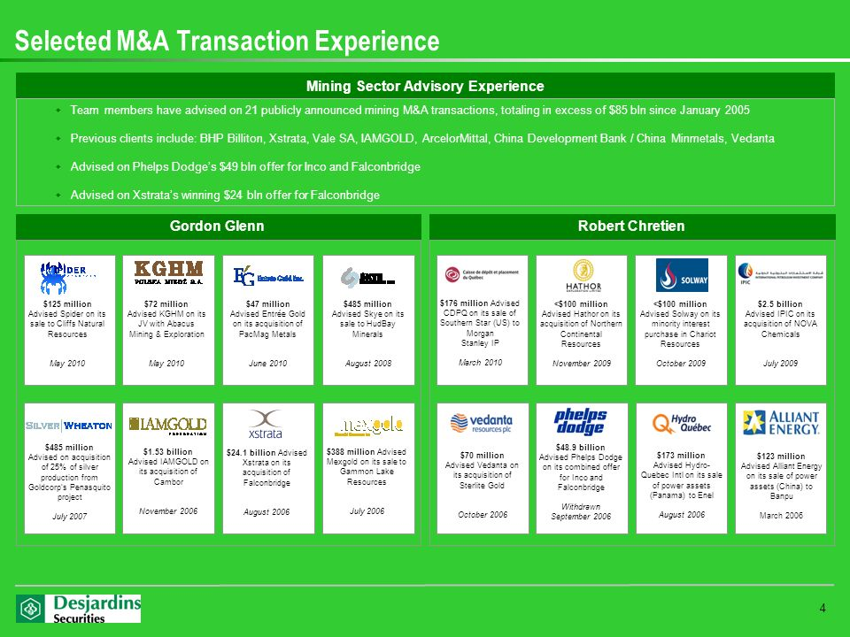 Selected M&A Transaction Experience