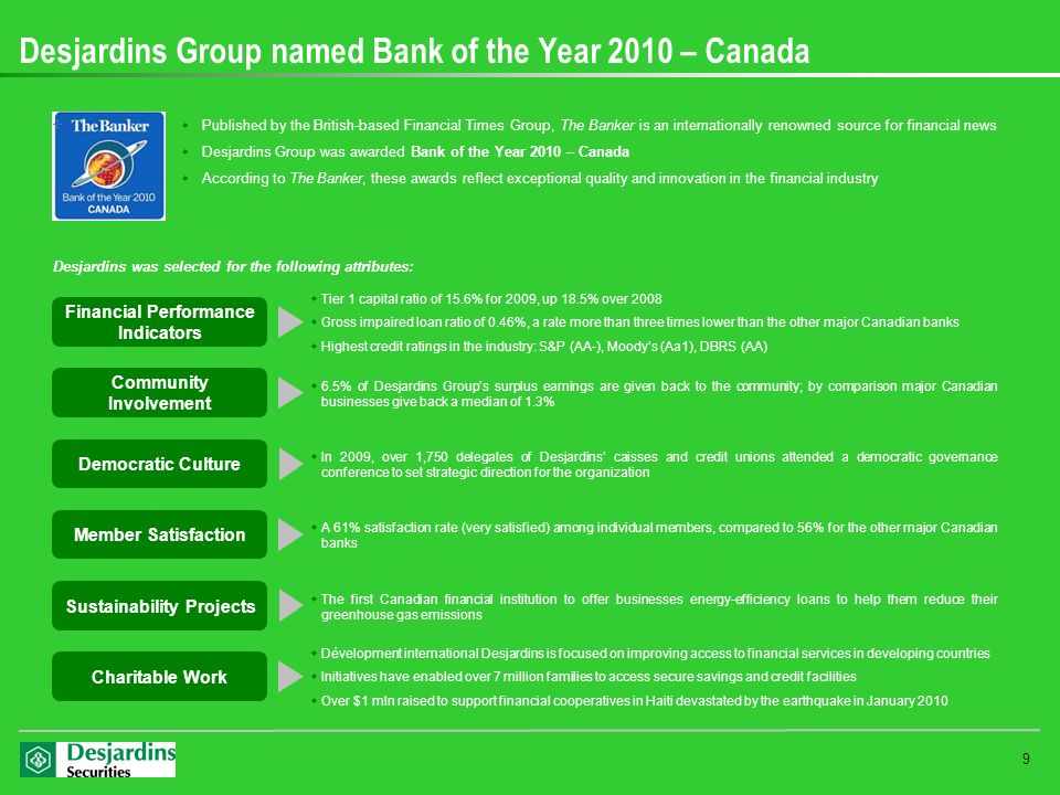Desjardins Group named Bank of the Year 2010 – Canada