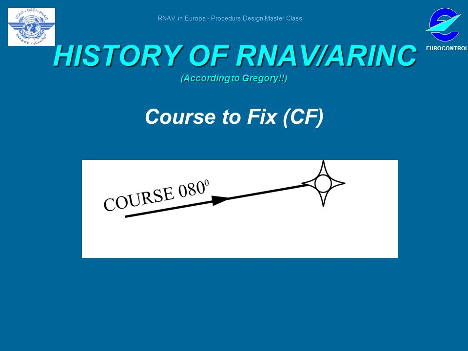 HISTORY OF RNAV/ARINC (According to Gregory!!)