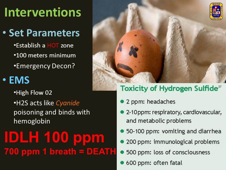 IDLH 100 ppm Interventions Set Parameters EMS 700 ppm 1 breath = DEATH