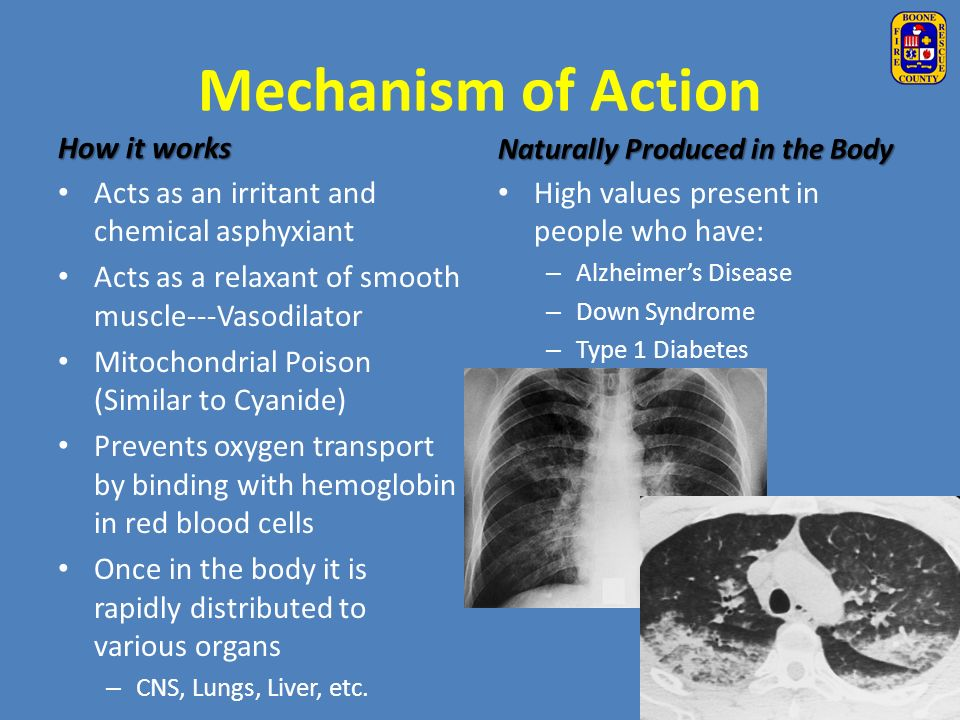 Mechanism of Action How it works