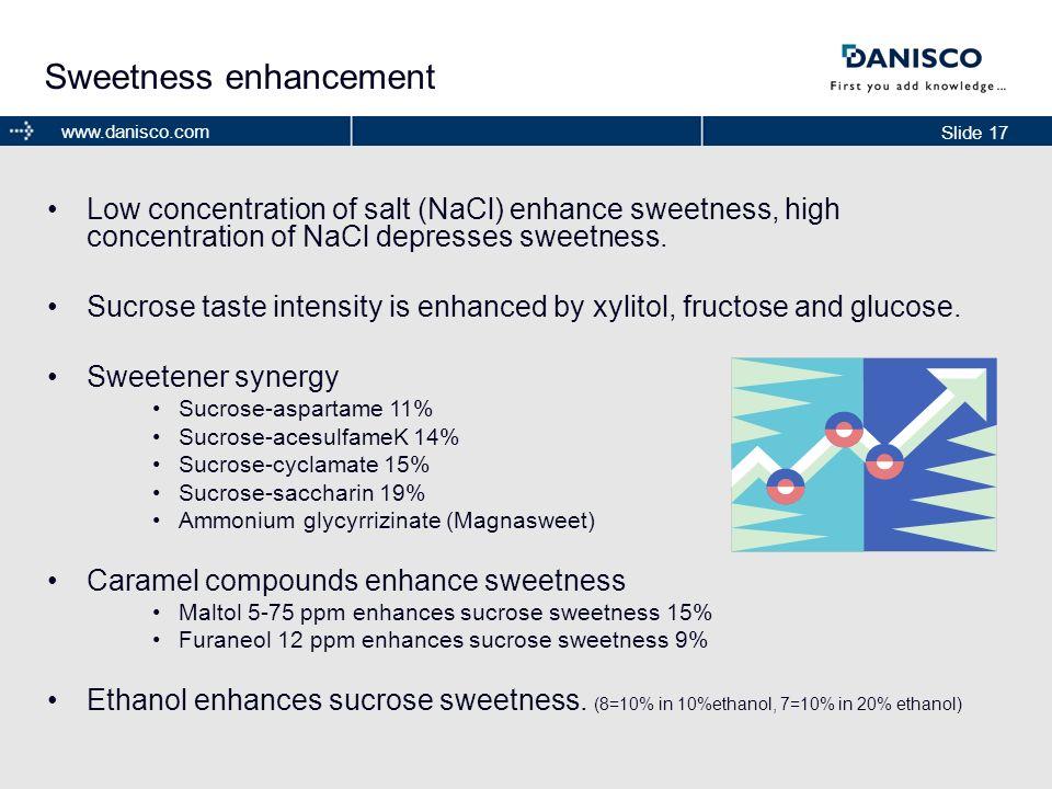 Sweetness enhancement