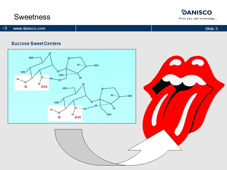 Sweetness Sucrose Sweet Centers