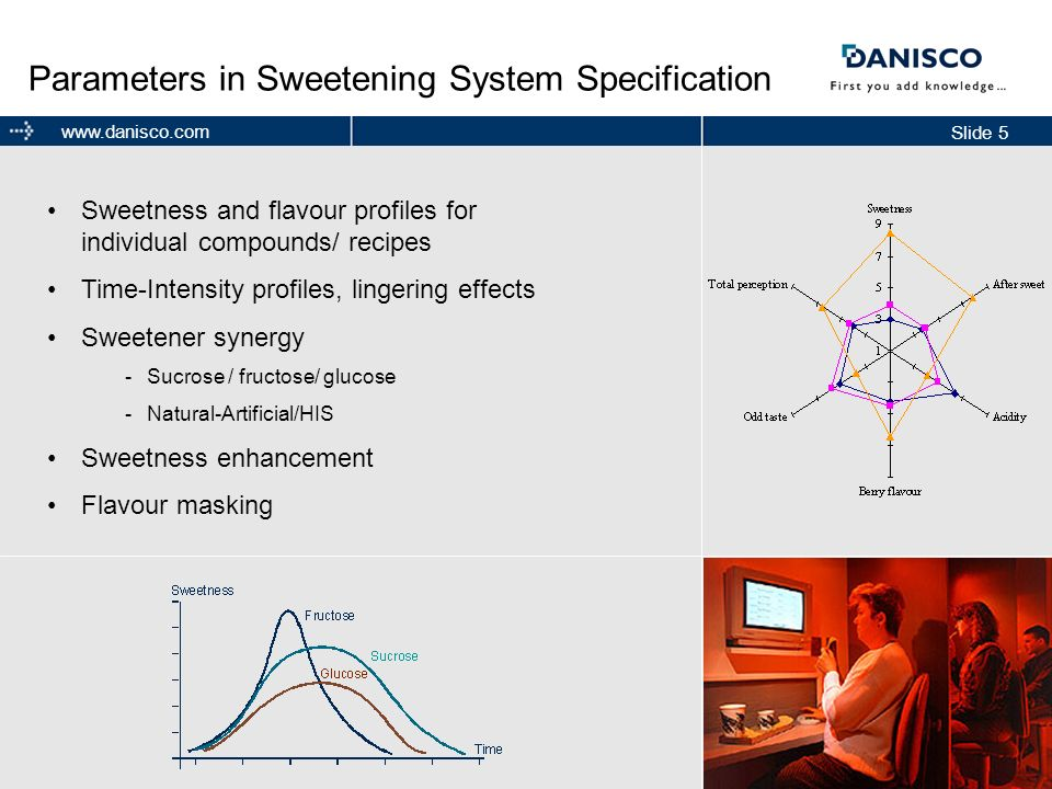 Parameters in Sweetening System Specification