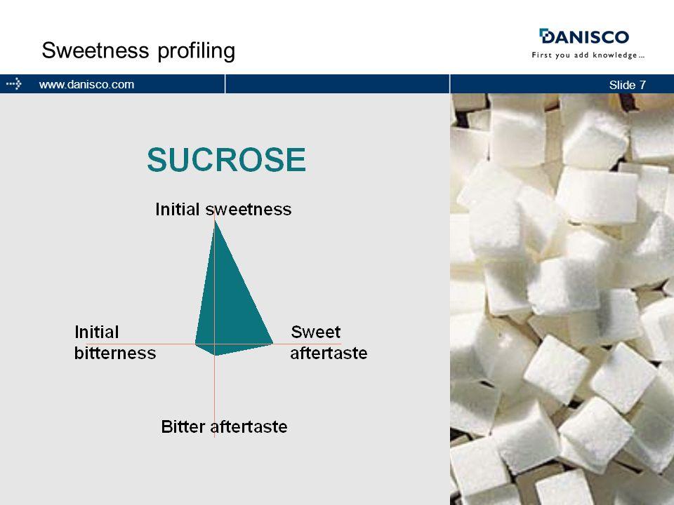 Sweetness profiling
