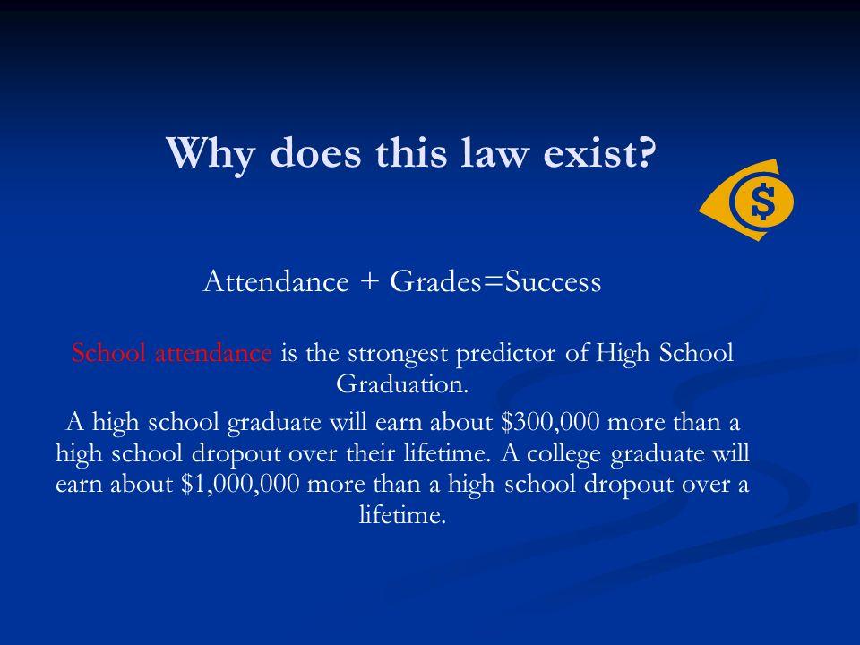 Attendance + Grades=Success