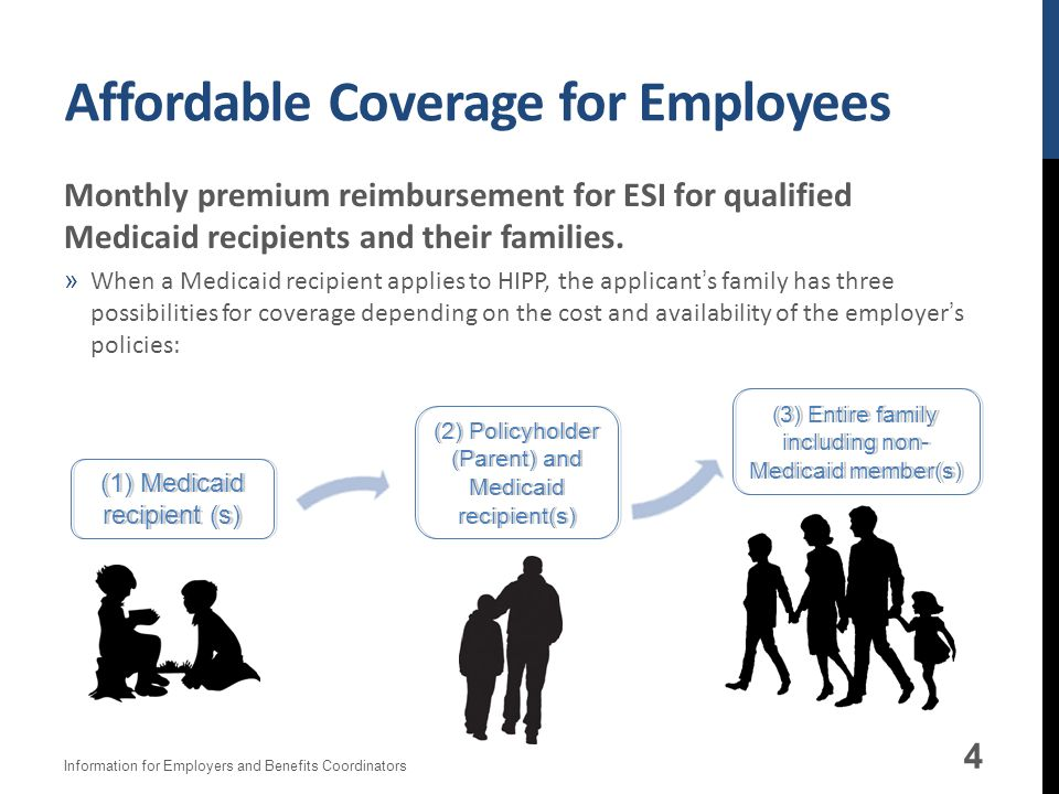 Affordable Coverage for Employees