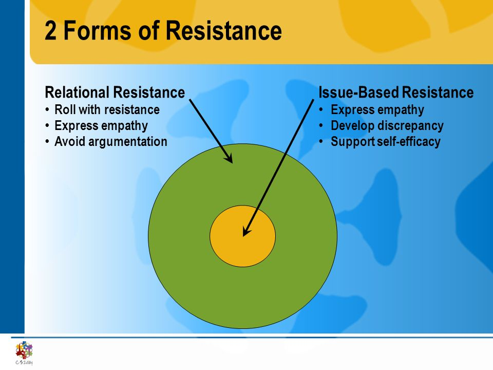 2 Forms of Resistance Relational Resistance Issue-Based Resistance