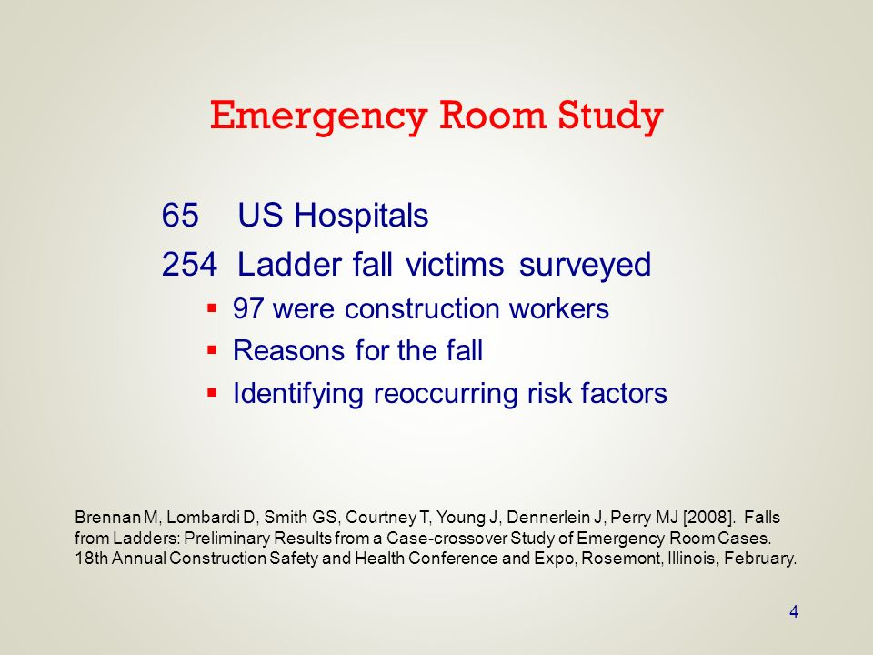 Emergency Room Study 65 US Hospitals 254 Ladder fall victims surveyed