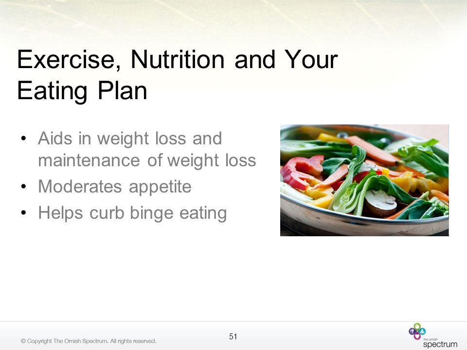 Exercise, Nutrition and Your Eating Plan