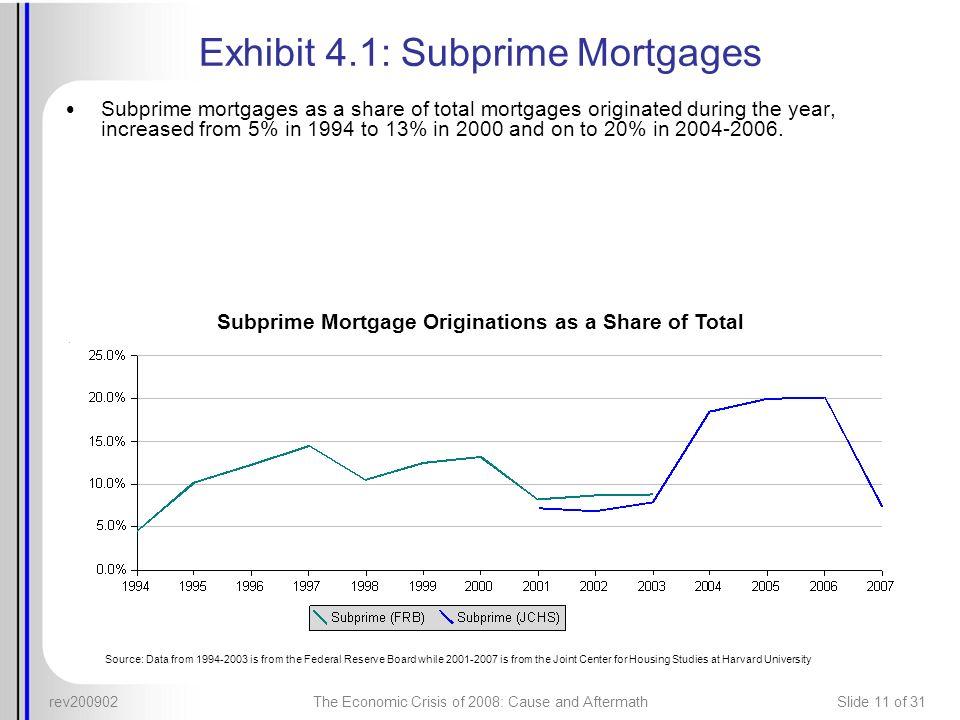 Exhibit 4.1: Subprime Mortgages