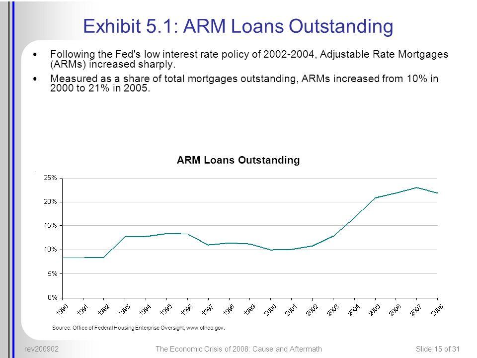 Exhibit 5.1: ARM Loans Outstanding