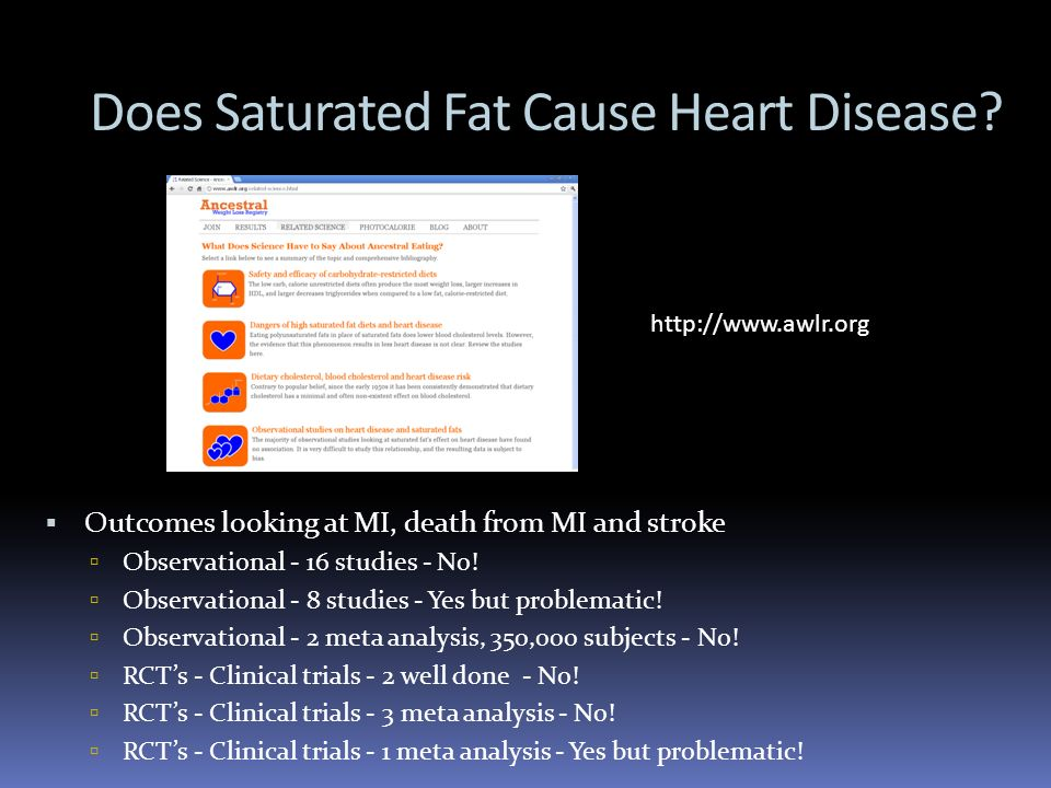 Does Saturated Fat Cause Heart Disease