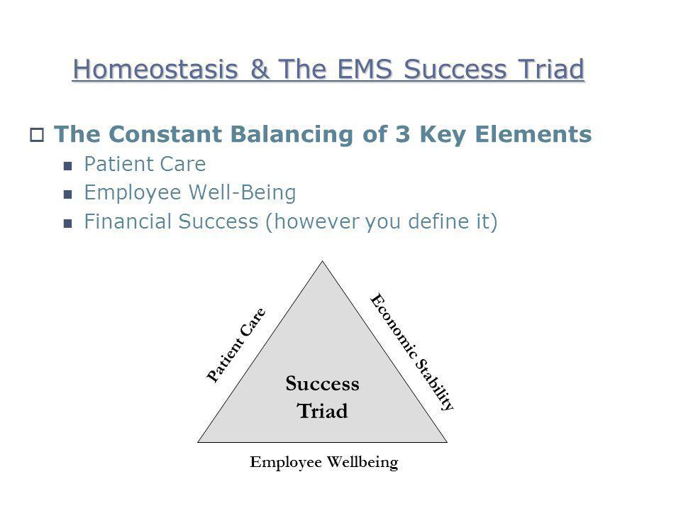 Homeostasis & The EMS Success Triad