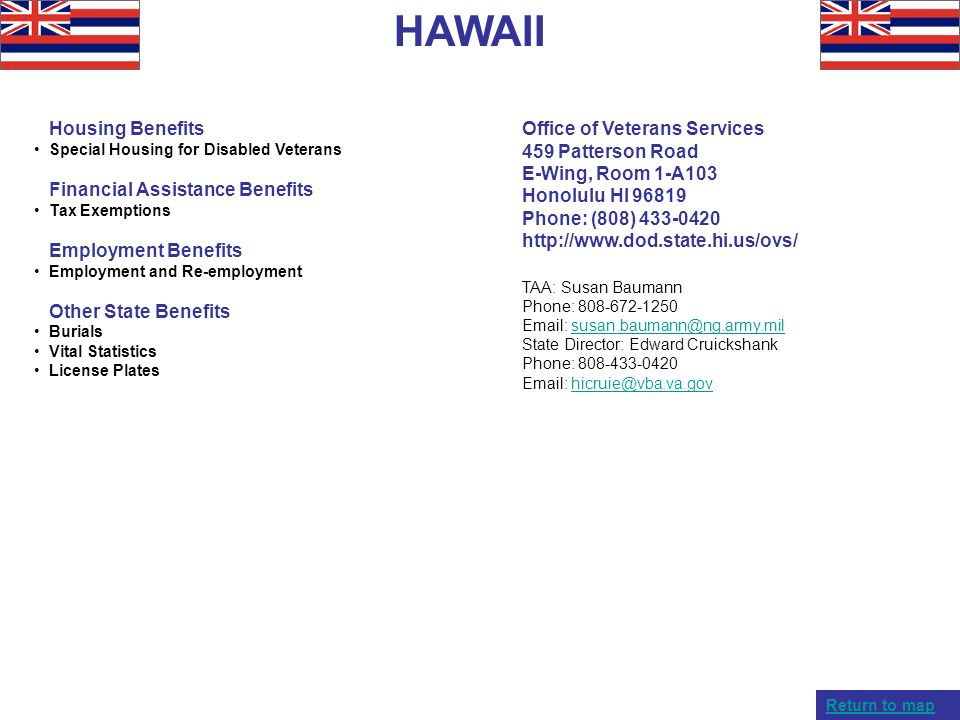 HAWAII Housing Benefits Financial Assistance Benefits