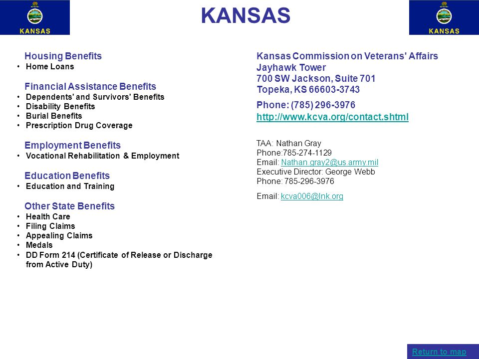 KANSAS Housing Benefits Financial Assistance Benefits