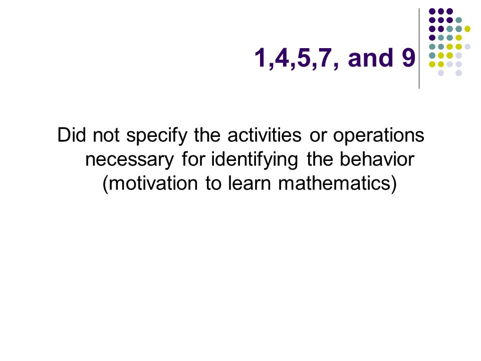 1,4,5,7, and 9 Did not specify the activities or operations necessary for identifying the behavior (motivation to learn mathematics)