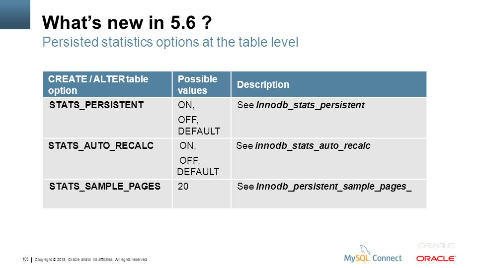 What's new in 5.6 Persisted statistics options at the table level