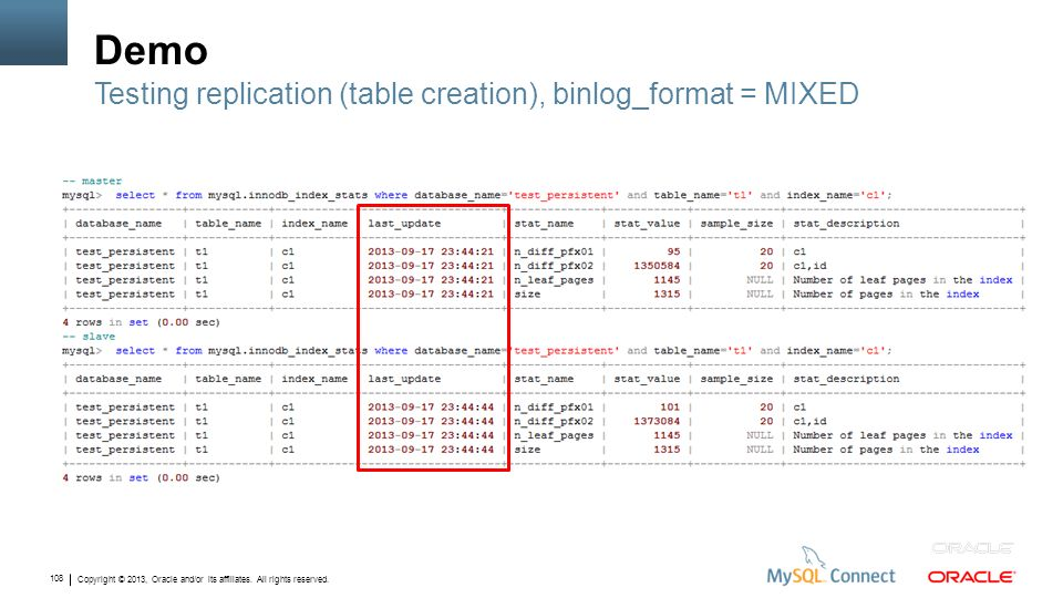 Demo Testing replication (table creation), binlog_format = MIXED