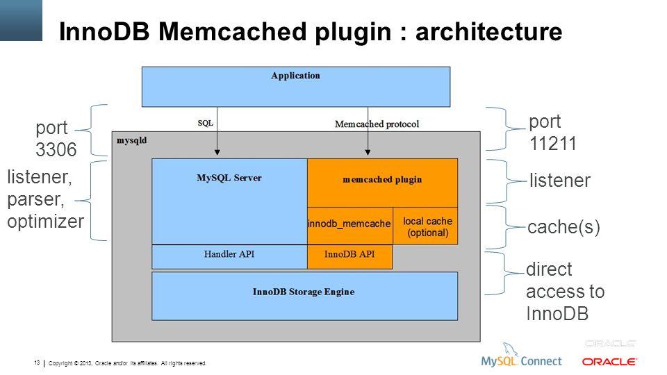 InnoDB Memcached plugin : architecture
