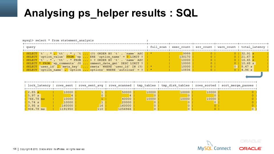 Analysing ps_helper results : SQL