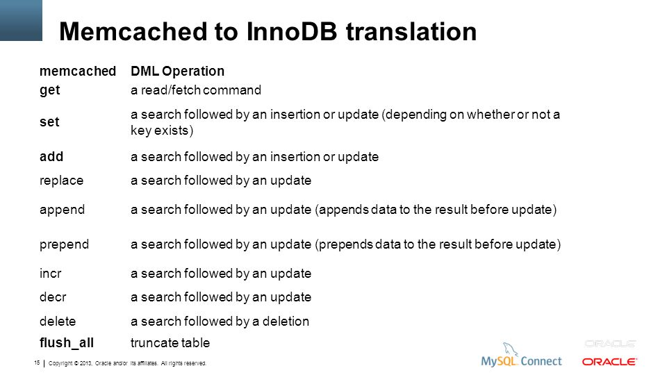 Memcached to InnoDB translation