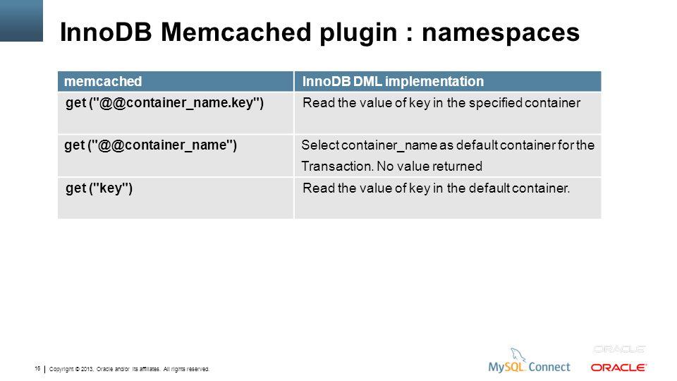 InnoDB Memcached plugin : namespaces