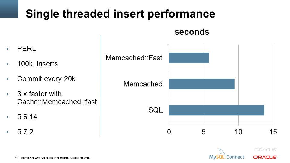 Single threaded insert performance