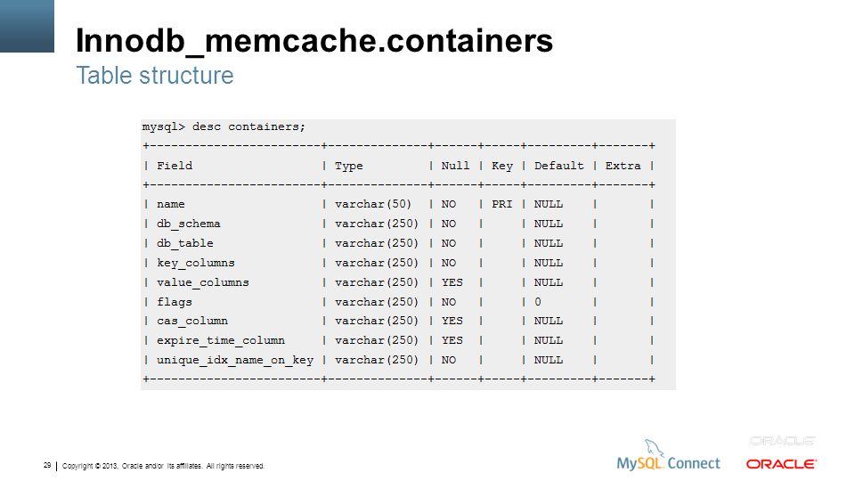 Innodb_memcache.containers