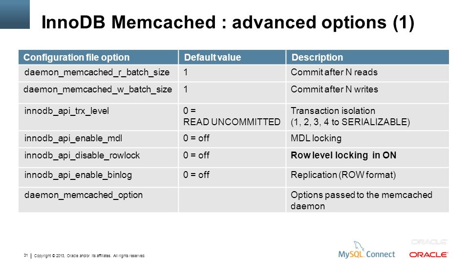 InnoDB Memcached : advanced options (1)