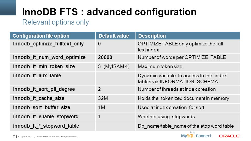 InnoDB FTS : advanced configuration