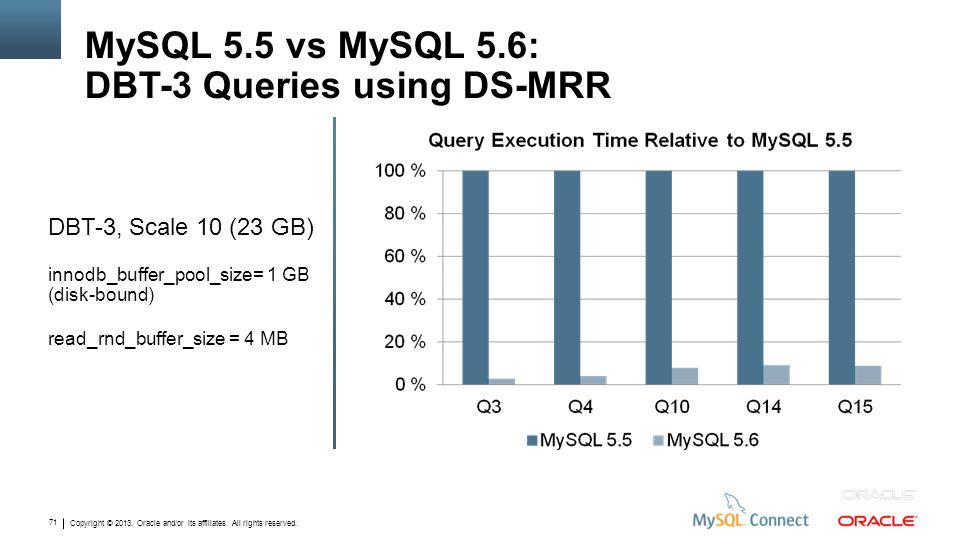 MySQL 5.5 vs MySQL 5.6: DBT-3 Queries using DS-MRR