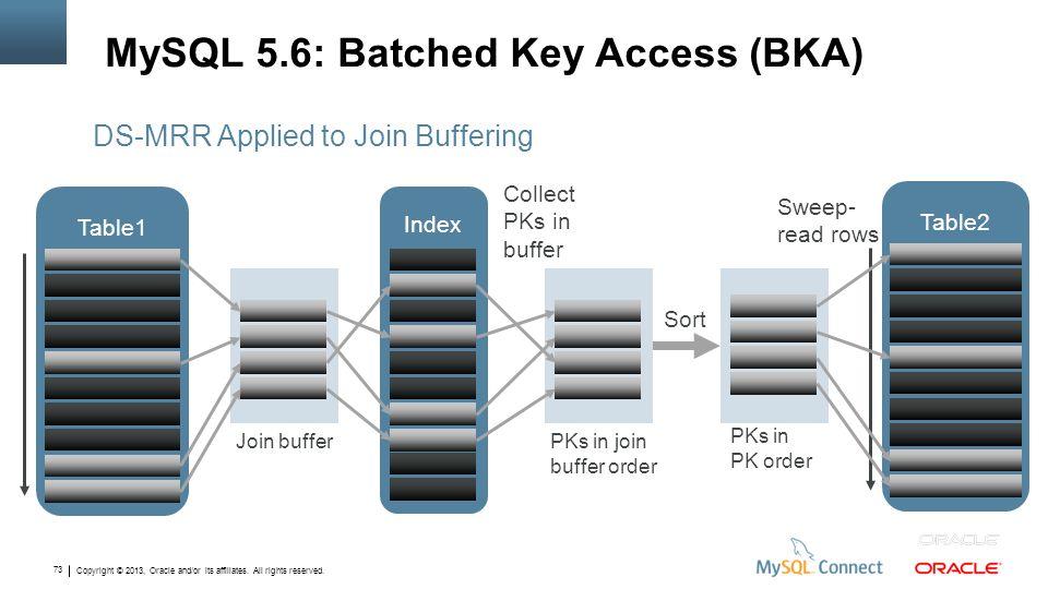 MySQL 5.6: Batched Key Access (BKA)