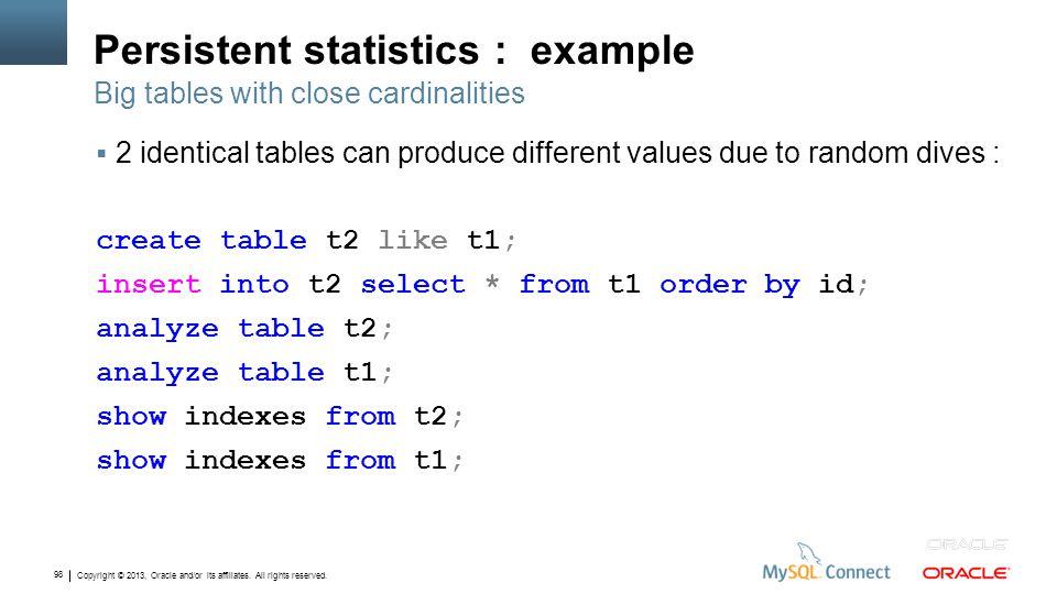 Persistent statistics : example