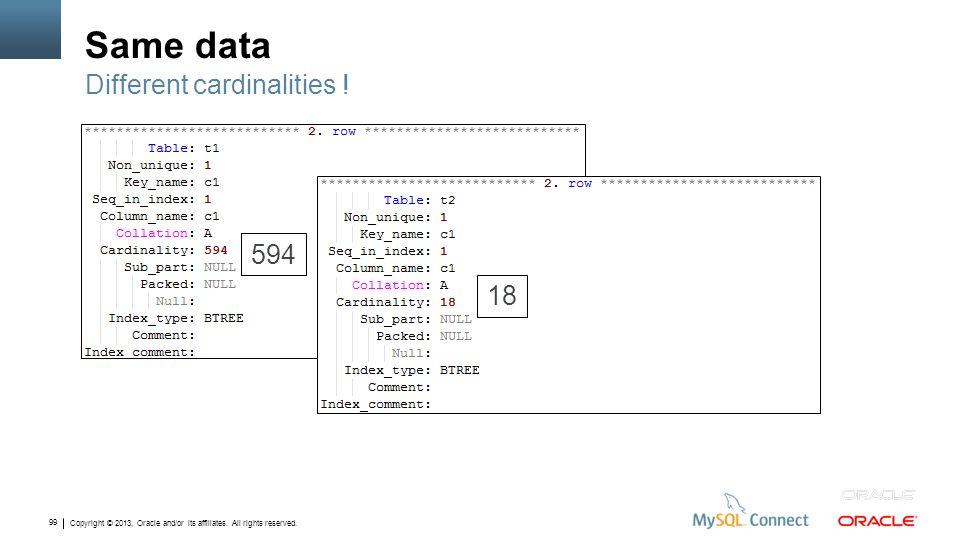 Same data Different cardinalities ! 594 18