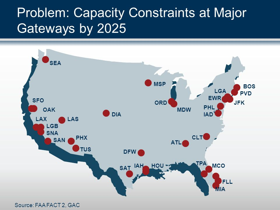 Problem: Capacity Constraints at Major Gateways by 2025