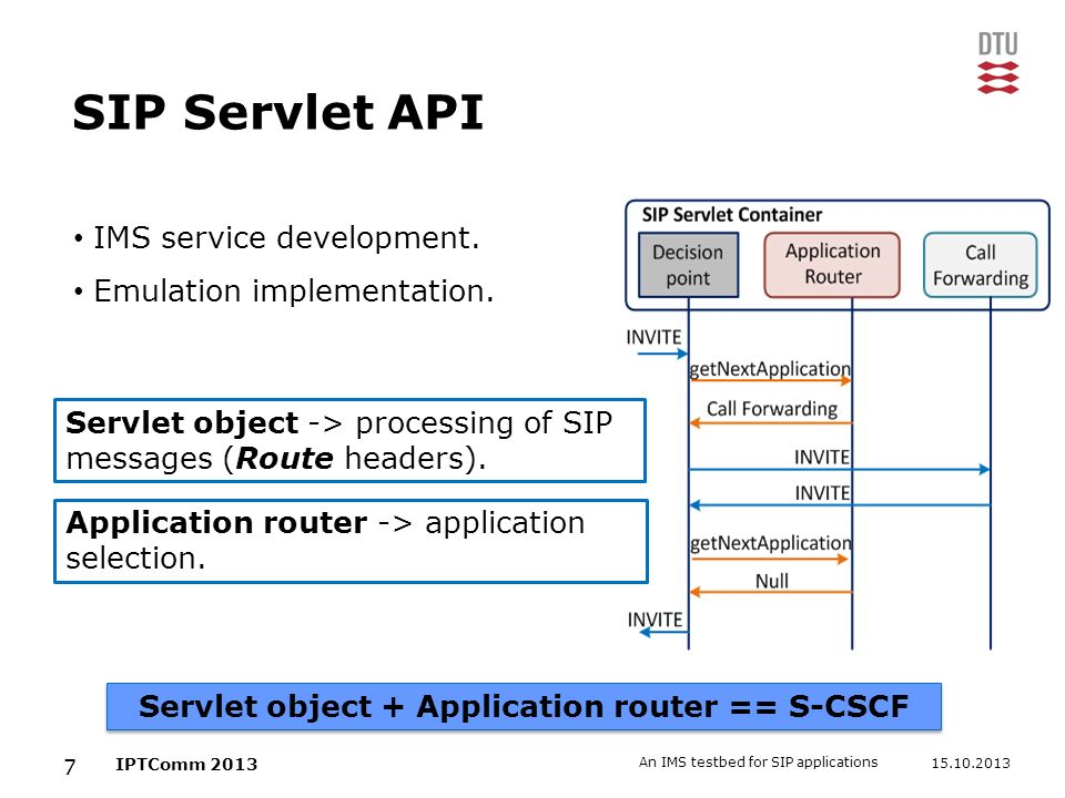 Servlet object + Application router == S-CSCF