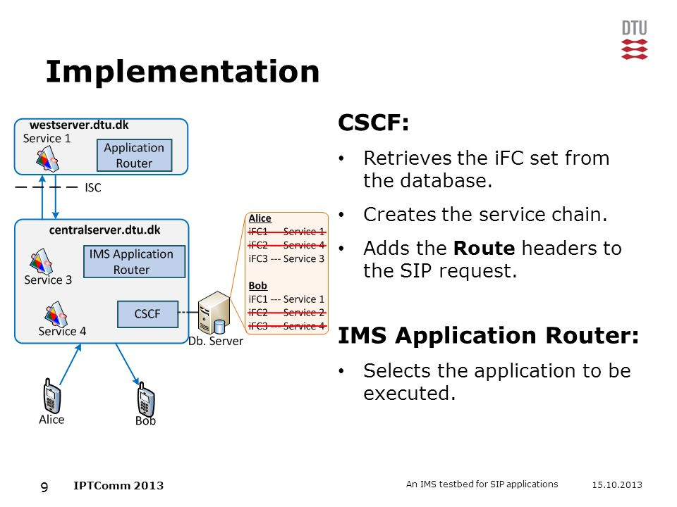 Implementation CSCF: IMS Application Router: