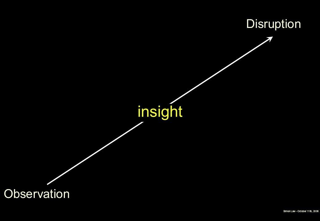 insight Disruption Observation